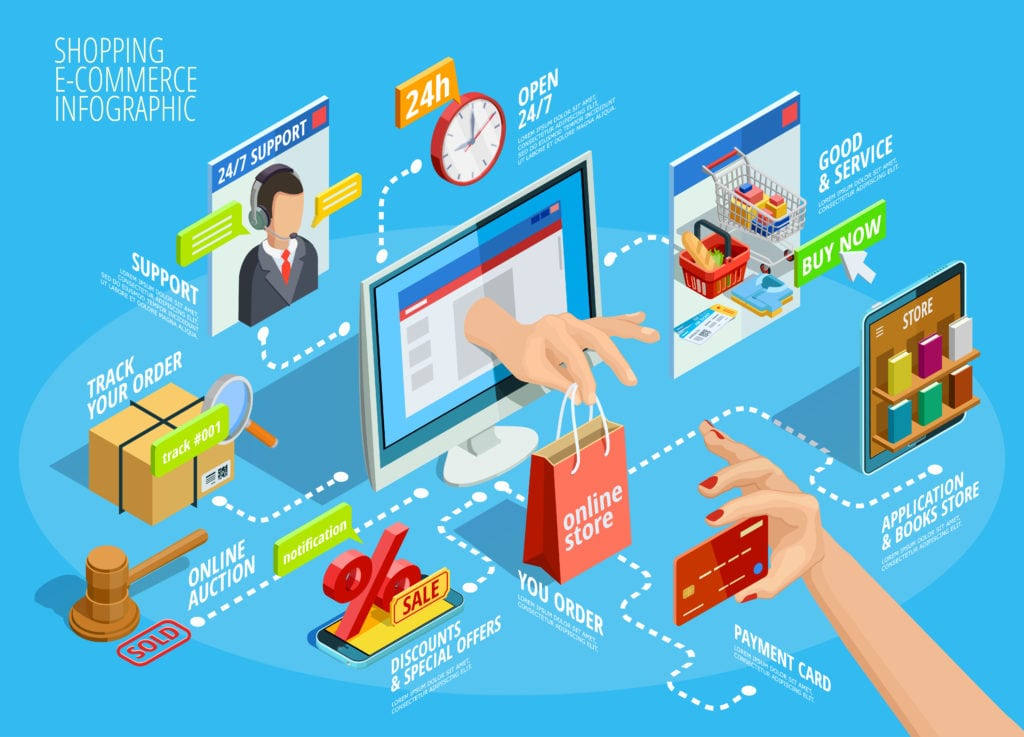 Ecommerce-Shopping-Infographics