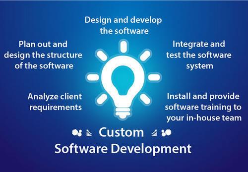bsquare.in-custom-software-development-company